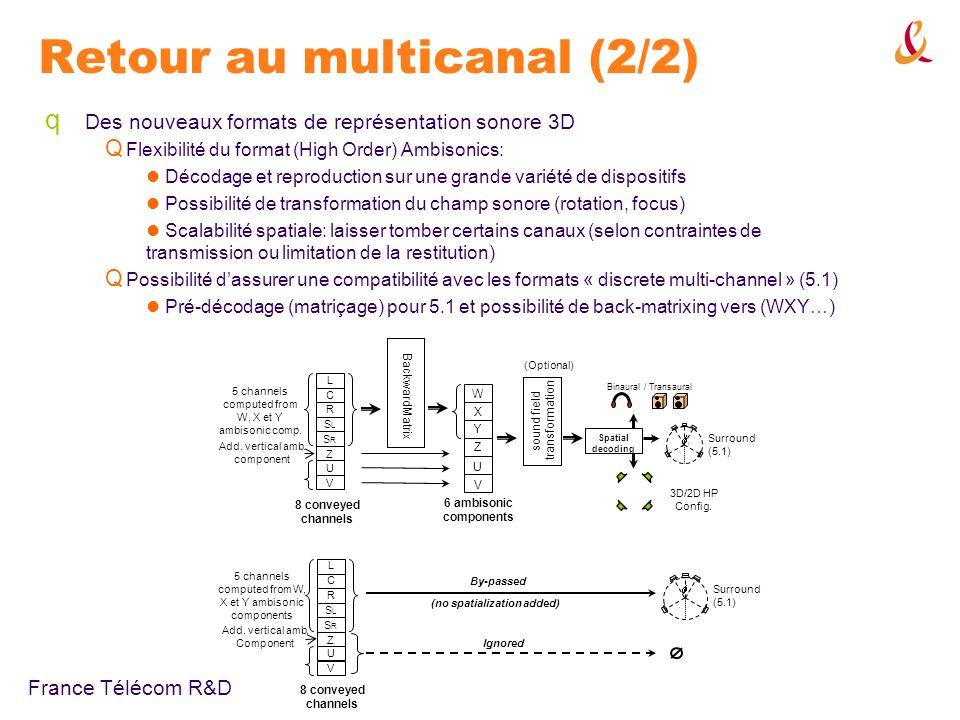 France Télécom R&D Retour au multicanal (2/2) q Des nouveaux formats de représentation sonore 3D Q Flexibilité du format (High Order) Ambisonics: Décodage et reproduction sur une grande variété de dispositifs Possibilité de transformation du champ sonore (rotation, focus) Scalabilité spatiale: laisser tomber certains canaux (selon contraintes de transmission ou limitation de la restitution) Q Possibilité dassurer une compatibilité avec les formats « discrete multi-channel » (5.1) Pré-décodage (matriçage) pour 5.1 et possibilité de back-matrixing vers (WXY…) L C R SLSL SRSR Z U V 5 channels computed from W, X et Y ambisonic comp.