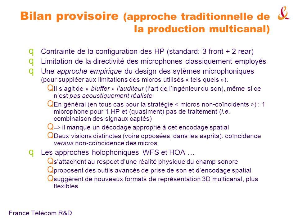 France Télécom R&D WFS et HOA: comparaison (source virtuelle) q Onde plane (source lointaine, extérieure au réseau) Q WFS=HOA en BF Q WFS: aliasing spatial en HF (« nid dabeille ») Q HOA: la zone de reconstruction se rétrécit ( HF), mais linformation spatiale reste consistante q Source proche, « intérieure » Q Reconstruction complète impossible Q HOA: disque excluant la source Q WFS: retournement temporel q Des approches qui peuvent se compléter et bénéficier lune de lautre.