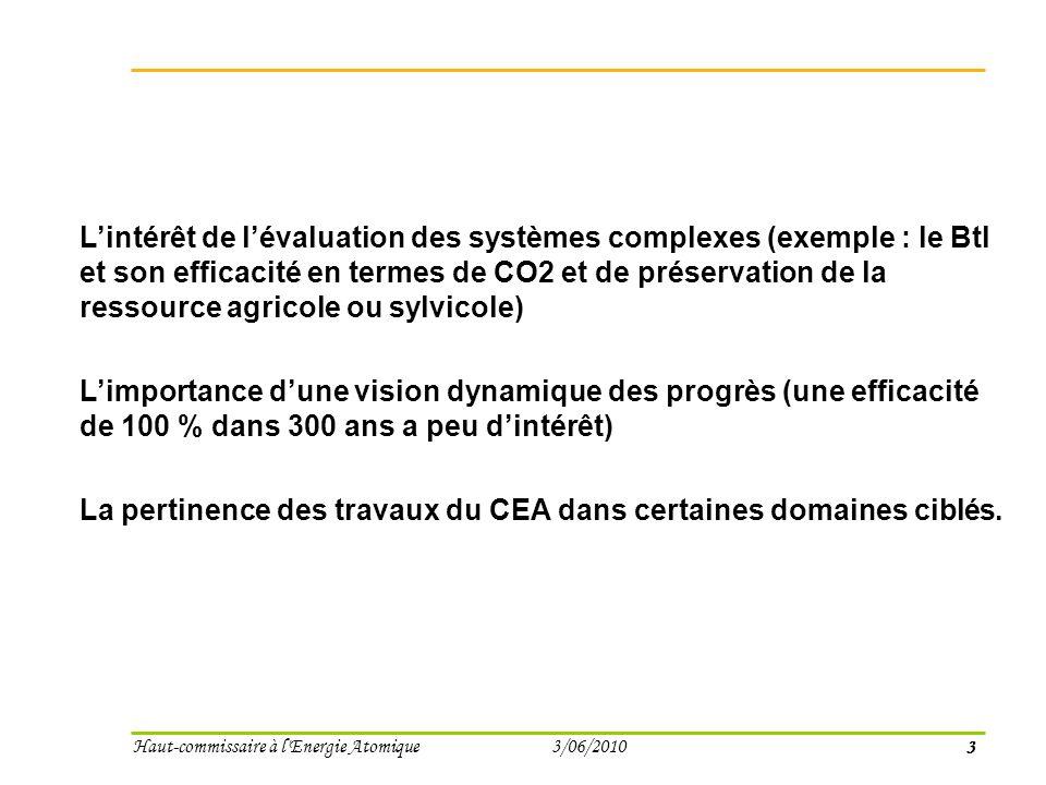 3 Haut-commissaire à l Energie Atomique 3/06/2010 Lintérêt de lévaluation des systèmes complexes (exemple : le Btl et son efficacité en termes de CO2 et de préservation de la ressource agricole ou sylvicole) Limportance dune vision dynamique des progrès (une efficacité de 100 % dans 300 ans a peu dintérêt) La pertinence des travaux du CEA dans certaines domaines ciblés.
