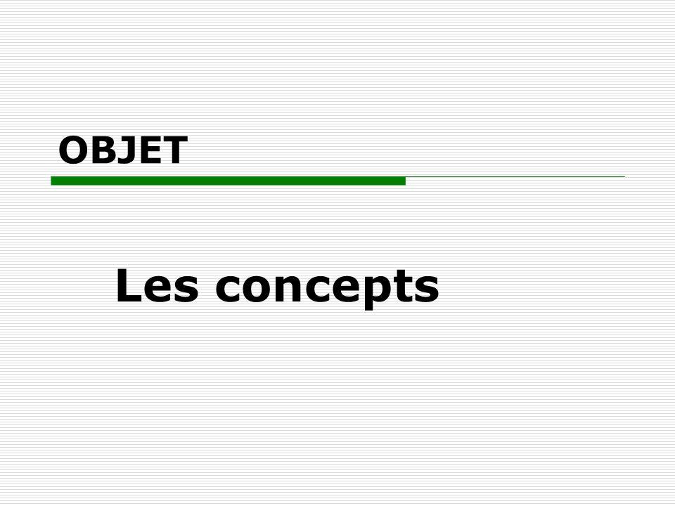 OBJET Les concepts