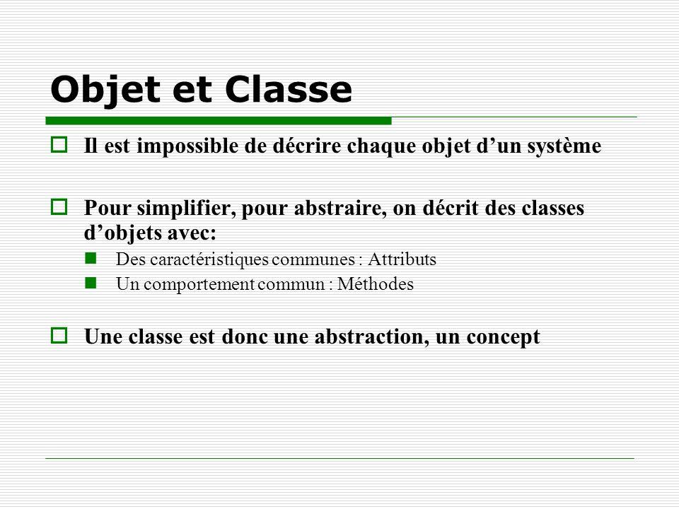 Objet et Classe Il est impossible de décrire chaque objet dun système Pour simplifier, pour abstraire, on décrit des classes dobjets avec: Des caracté