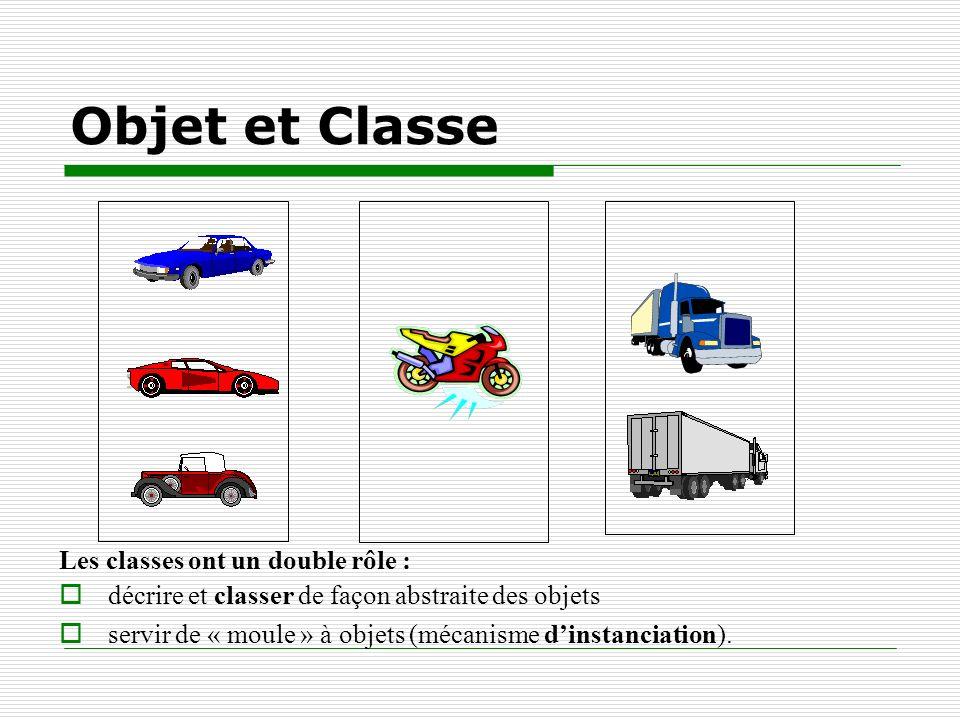 Objet et Classe Les classes ont un double rôle : décrire et classer de façon abstraite des objets servir de « moule » à objets (mécanisme dinstanciati