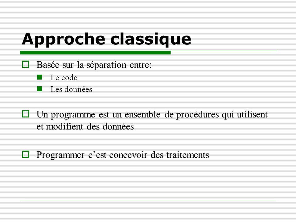Approche classique Basée sur la séparation entre: Le code Les données Un programme est un ensemble de procédures qui utilisent et modifient des donnée
