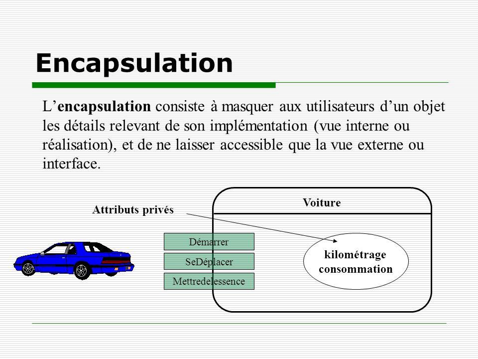 Encapsulation Lencapsulation consiste à masquer aux utilisateurs dun objet les détails relevant de son implémentation (vue interne ou réalisation), et