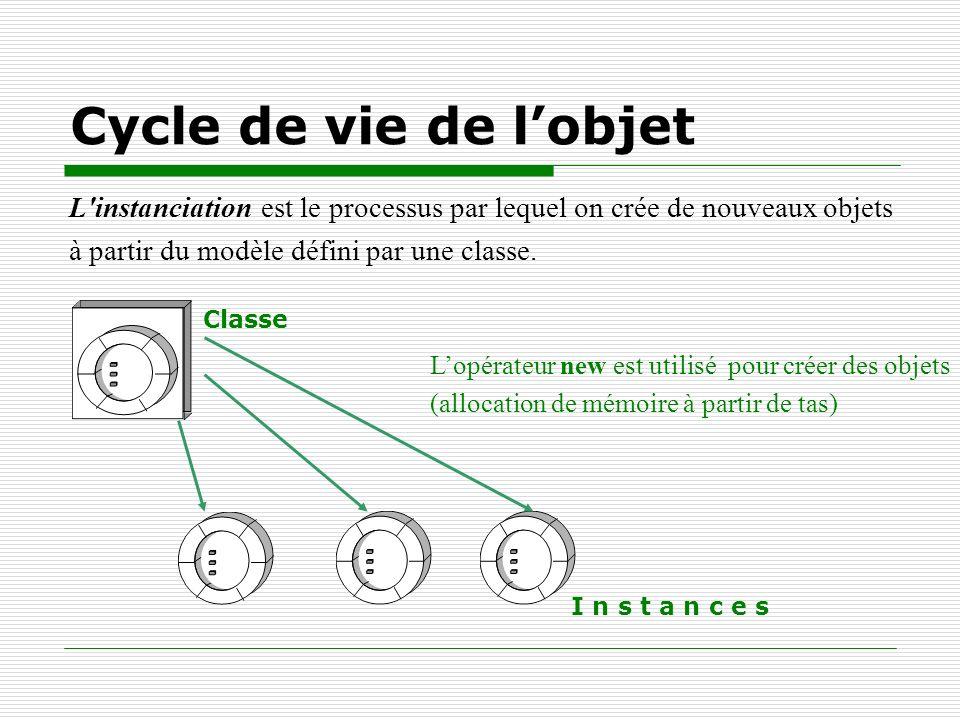 Cycle de vie de lobjet L'instanciation est le processus par lequel on crée de nouveaux objets à partir du modèle défini par une classe. Classe I n s t