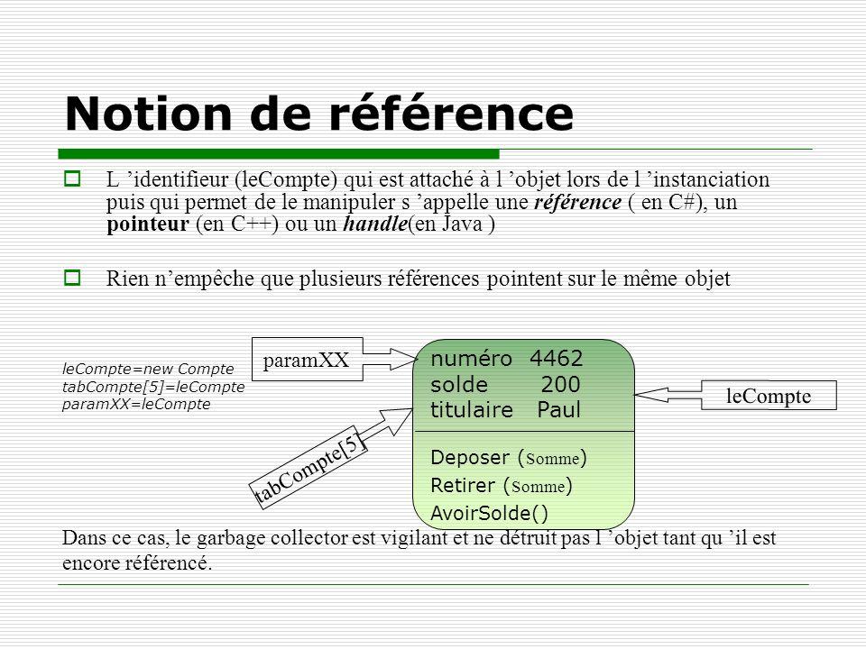 Notion de référence L identifieur (leCompte) qui est attaché à l objet lors de l instanciation puis qui permet de le manipuler s appelle une référence