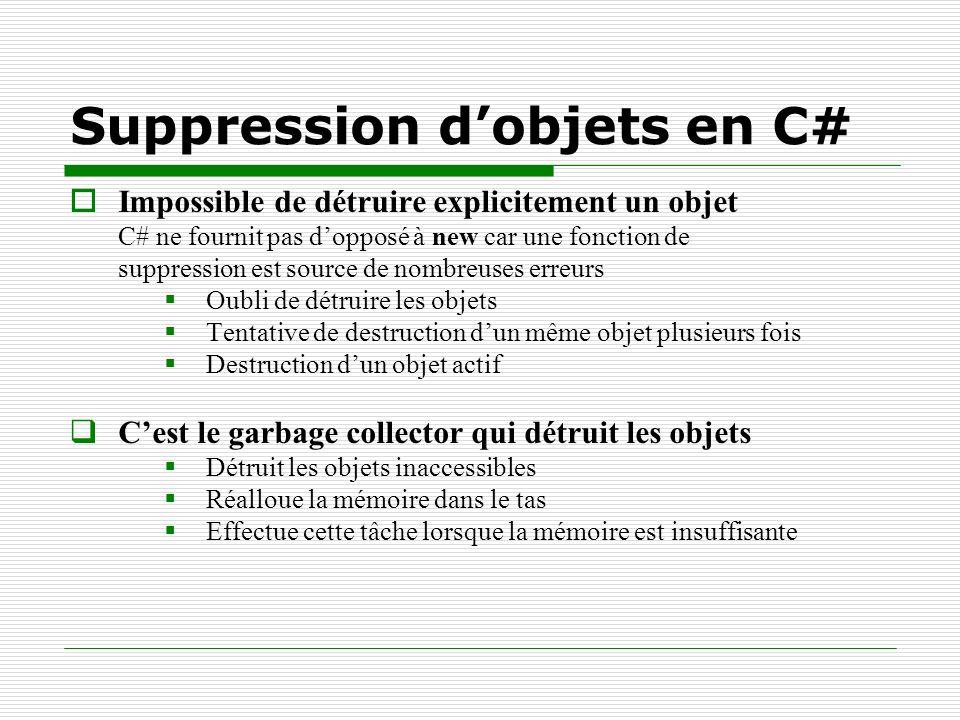 Suppression dobjets en C# Impossible de détruire explicitement un objet C# ne fournit pas dopposé à new car une fonction de suppression est source de