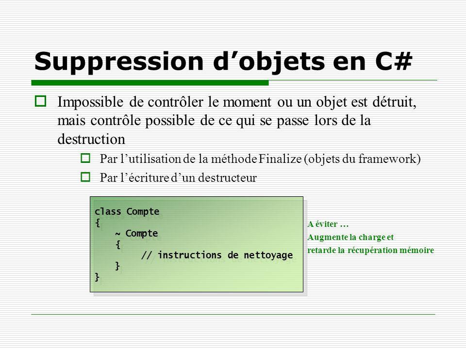Suppression dobjets en C# Impossible de contrôler le moment ou un objet est détruit, mais contrôle possible de ce qui se passe lors de la destruction