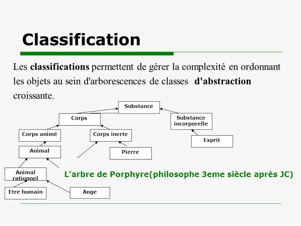 Classification Les classifications permettent de gérer la complexité en ordonnant les objets au sein d'arborescences de classes d'abstraction croissan