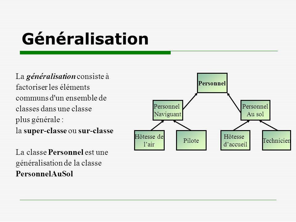 Généralisation La généralisation consiste à factoriser les éléments communs d'un ensemble de classes dans une classe plus générale : la super-classe o