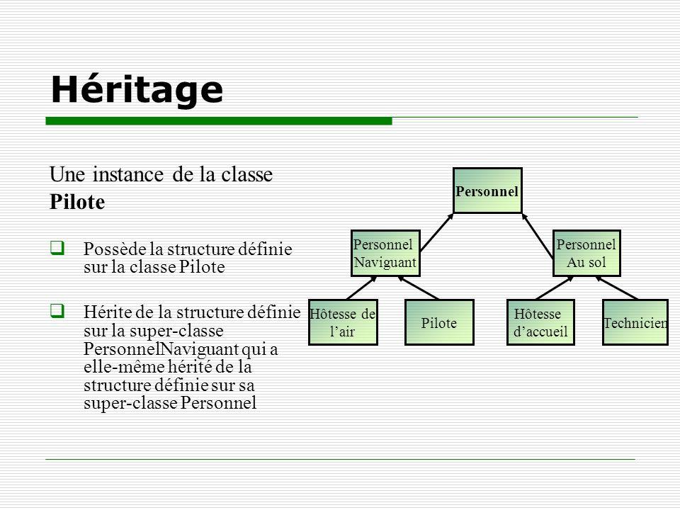 Héritage Une instance de la classe Pilote Possède la structure définie sur la classe Pilote Hérite de la structure définie sur la super-classe Personn