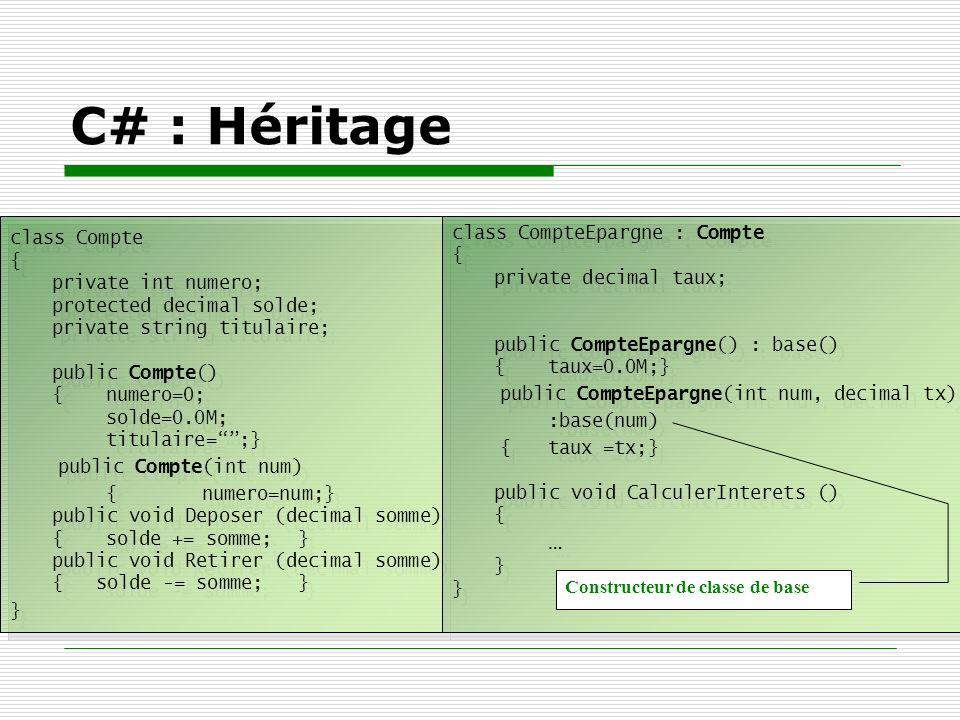 C# : Héritage class Compte { private int numero; protected decimal solde; private string titulaire; public Compte() {numero=0; solde=0.0M; titulaire=;