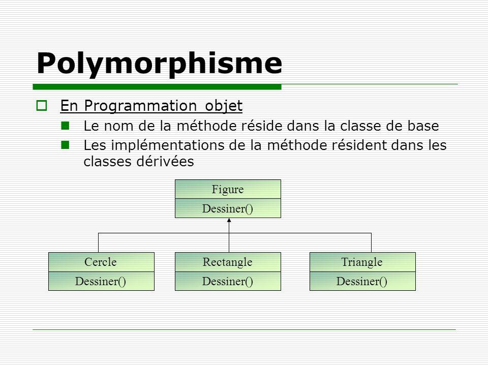Polymorphisme En Programmation objet Le nom de la méthode réside dans la classe de base Les implémentations de la méthode résident dans les classes dé
