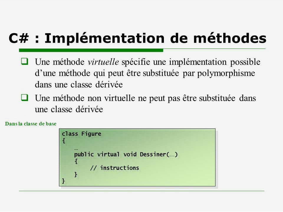 Une méthode virtuelle spécifie une implémentation possible dune méthode qui peut être substituée par polymorphisme dans une classe dérivée Une méthode