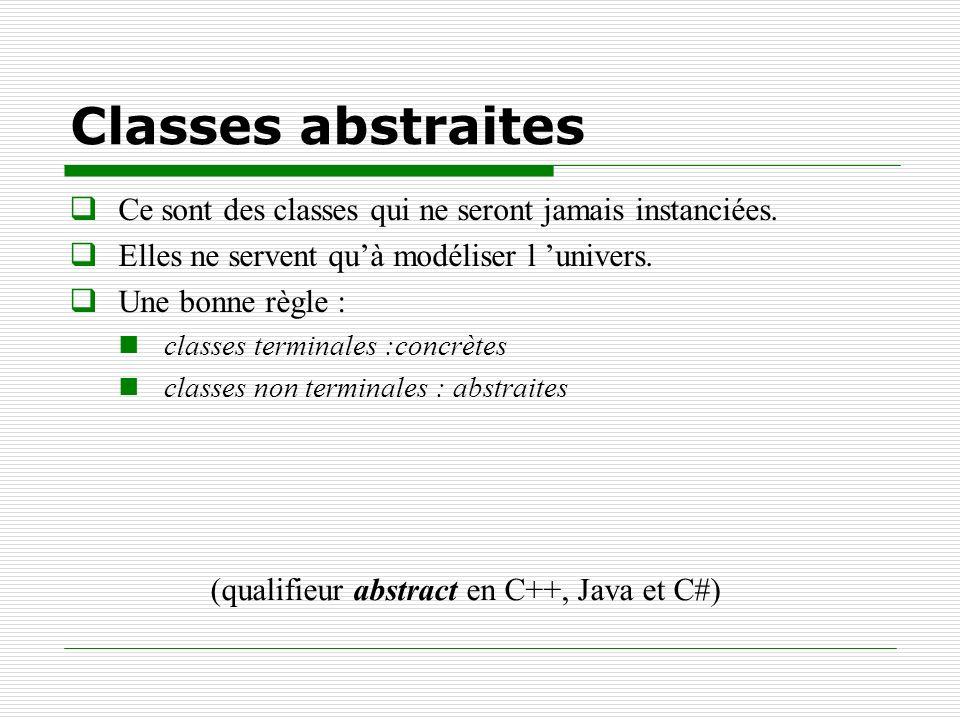 Classes abstraites Ce sont des classes qui ne seront jamais instanciées. Elles ne servent quà modéliser l univers. Une bonne règle : classes terminale