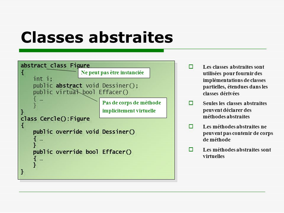 Classes abstraites abstract class Figure { int i; public abstract void Dessiner(); public virtual bool Effacer() { … } class Cercle():Figure { public