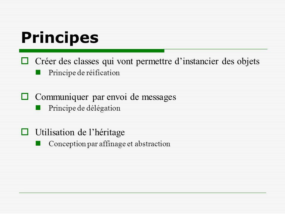 Principes Créer des classes qui vont permettre dinstancier des objets Principe de réification Communiquer par envoi de messages Principe de délégation