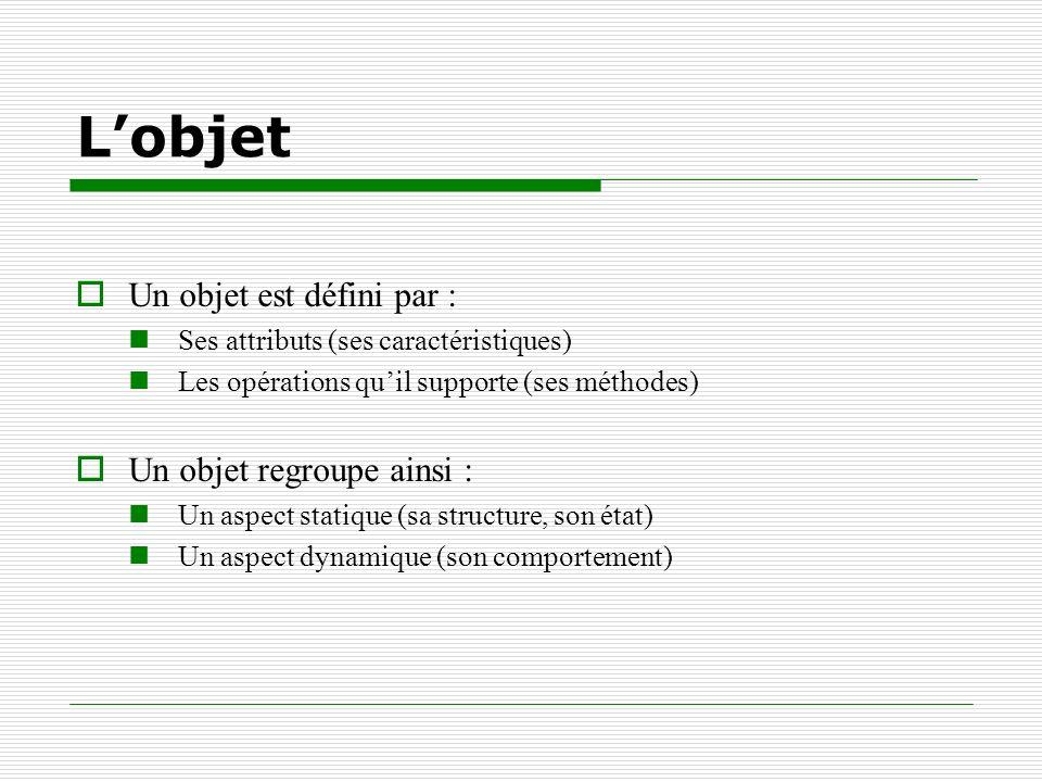 Lobjet Un objet est défini par : Ses attributs (ses caractéristiques) Les opérations quil supporte (ses méthodes) Un objet regroupe ainsi : Un aspect