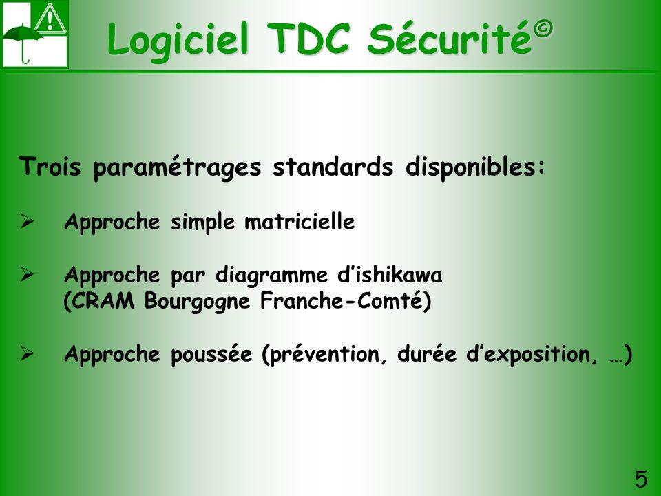 Logiciel TDC Sécurité © Trois paramétrages standards disponibles: Approche simple matricielle Approche par diagramme dishikawa (CRAM Bourgogne Franche