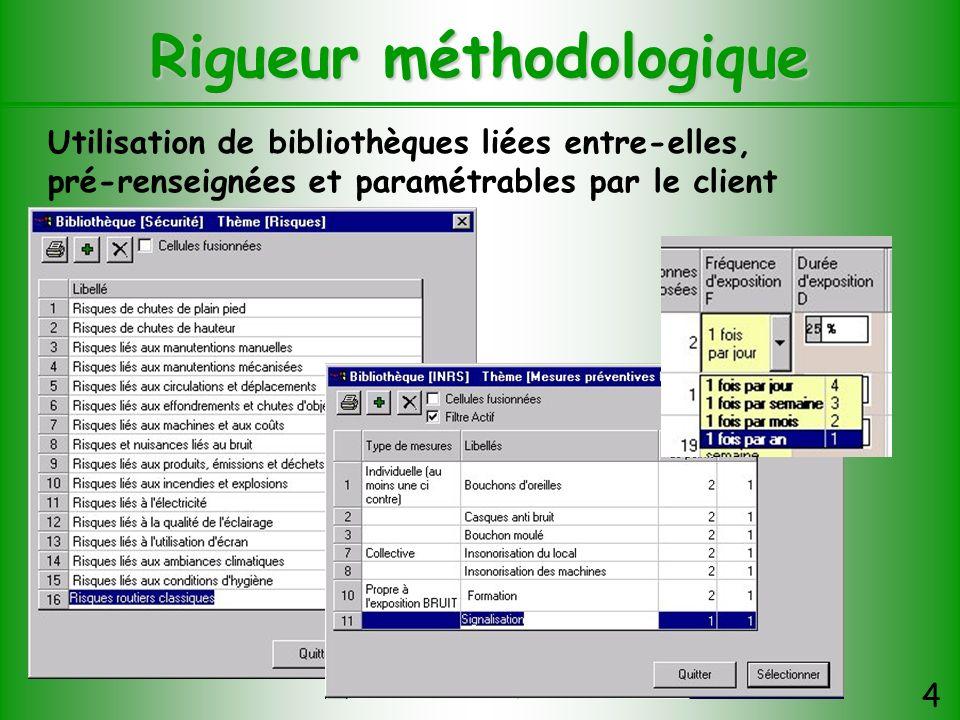 Rigueur méthodologique Utilisation de bibliothèques liées entre-elles, pré-renseignées et paramétrables par le client 4
