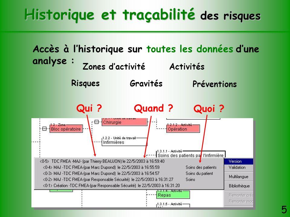Suivi des actions Suivi des actions simplifié 7 Requête sur les actions en retard (dune personne en particulier, toutes, …)