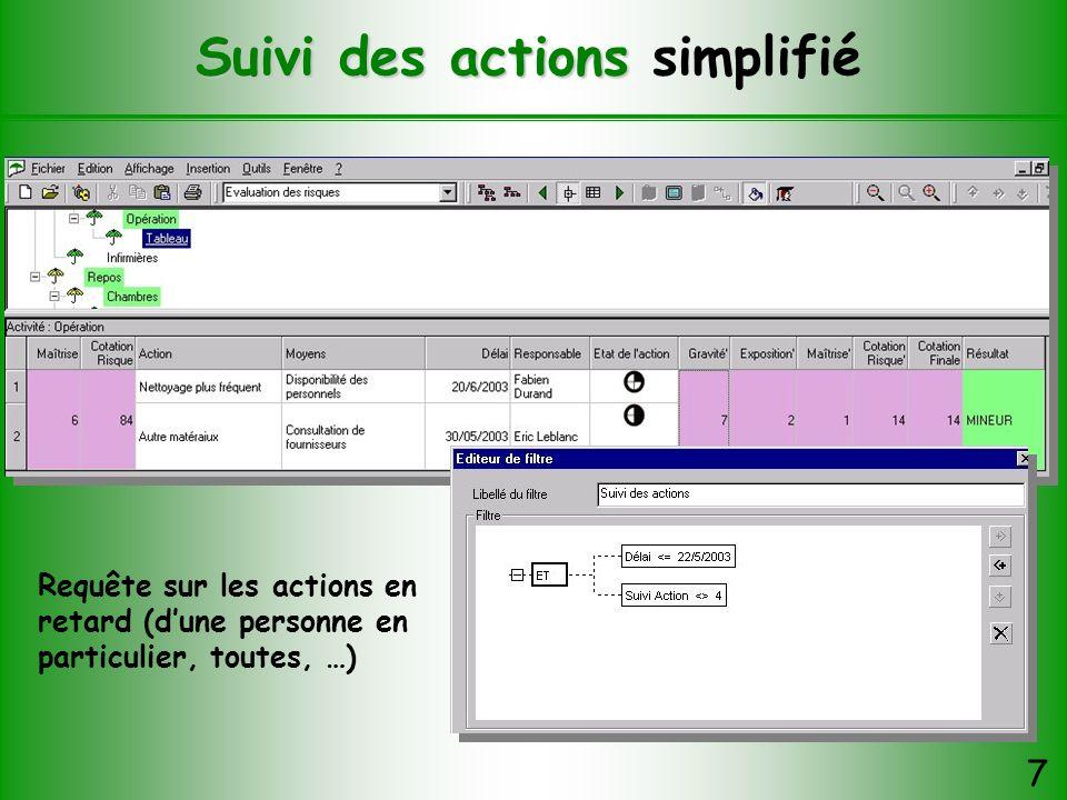 Sorties papiers automatisées 10 Sorties papiers automatisées du document unique, des plans dactions, de rapports de synthèse,...