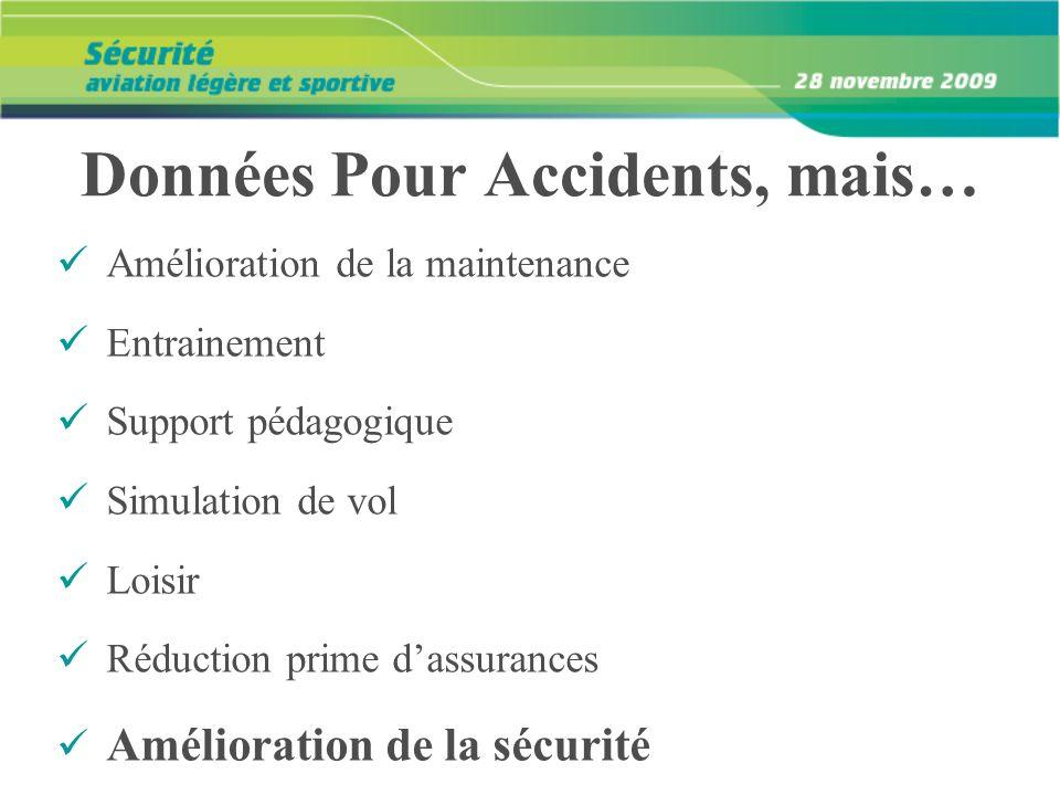 Données Pour Accidents, mais… Amélioration de la maintenance Entrainement Support pédagogique Simulation de vol Loisir Réduction prime dassurances Amé