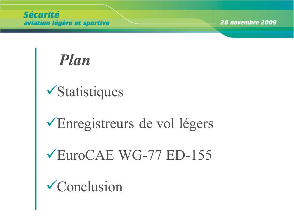Statistiques Enregistreurs de vol légers EuroCAE WG-77 ED-155 Conclusion Plan