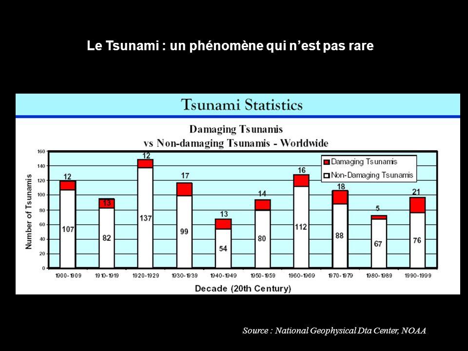 La puissance du tsunami devient perceptible à lapproche des côtes Hilo: Hawaï 1946