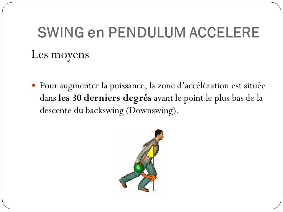 SWING en PENDULUM ACCELERE Les moyens Pour augmenter la puissance, la zone daccélération est située dans les 30 derniers degrés avant le point le plus