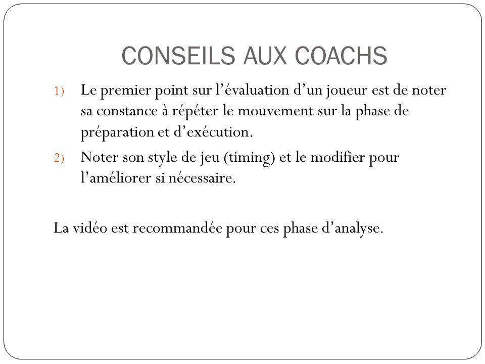 CONSEILS AUX COACHS 1) Le premier point sur lévaluation dun joueur est de noter sa constance à répéter le mouvement sur la phase de préparation et dex