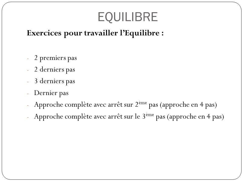 Exercices pour travailler lEquilibre : - 2 premiers pas - 2 derniers pas - 3 derniers pas - Dernier pas - Approche complète avec arrêt sur 2 ème pas (