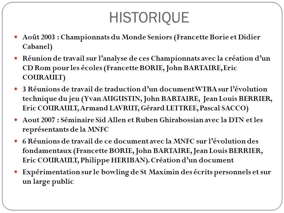 HISTORIQUE Août 2003 : Championnats du Monde Seniors (Francette Borie et Didier Cabanel) Réunion de travail sur lanalyse de ces Championnats avec la c