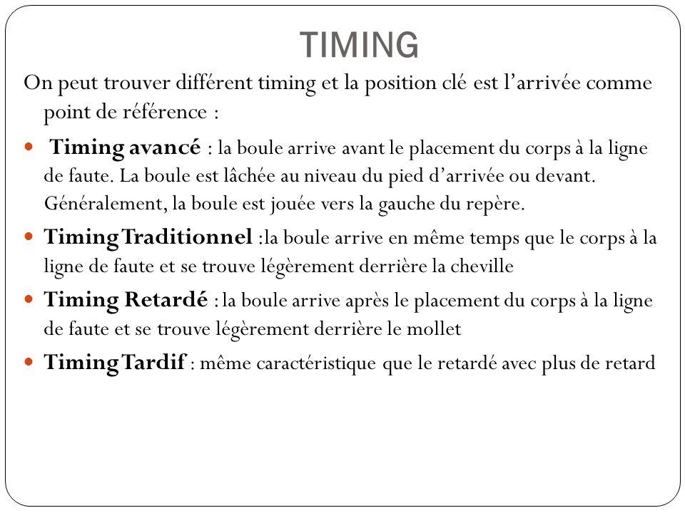 On peut trouver différent timing et la position clé est larrivée comme point de référence : Timing avancé : la boule arrive avant le placement du corp