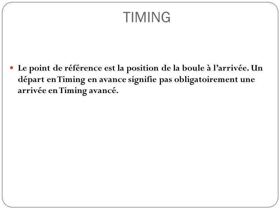 TIMING Le point de référence est la position de la boule à larrivée. Un départ en Timing en avance signifie pas obligatoirement une arrivée en Timing