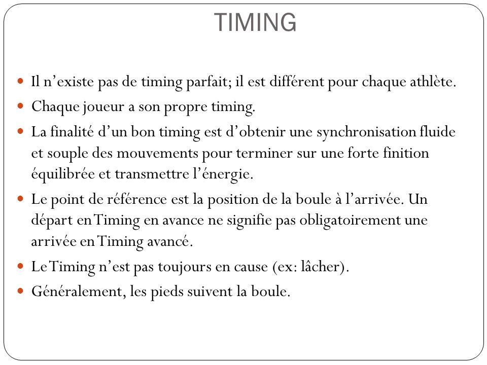 TIMING Il nexiste pas de timing parfait; il est différent pour chaque athlète. Chaque joueur a son propre timing. La finalité dun bon timing est dobte