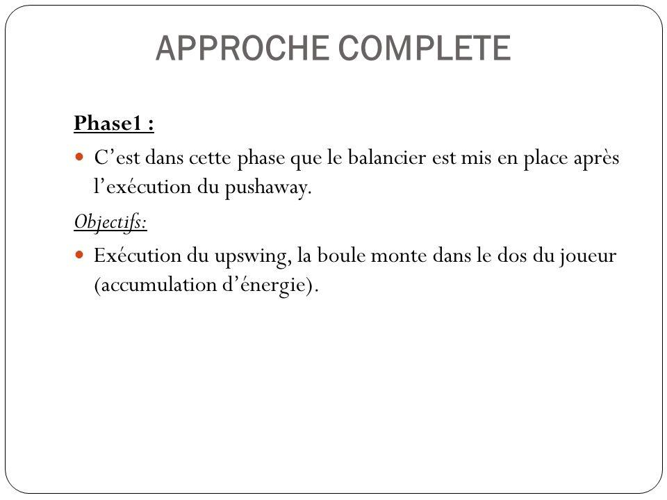 APPROCHE COMPLETE Phase1 : Cest dans cette phase que le balancier est mis en place après lexécution du pushaway. Objectifs: Exécution du upswing, la b