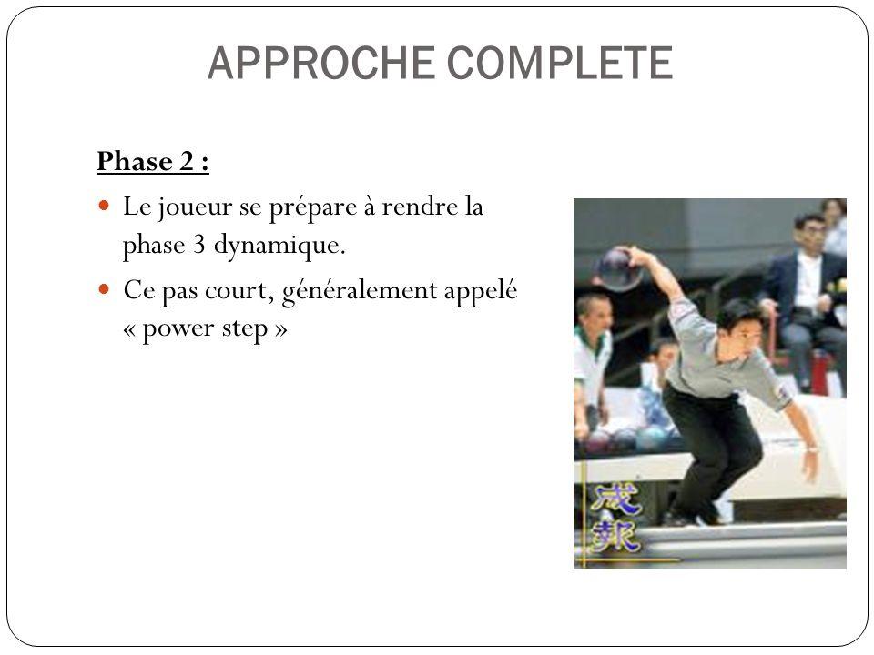 APPROCHE COMPLETE Phase 2 : Le joueur se prépare à rendre la phase 3 dynamique. Ce pas court, généralement appelé « power step »