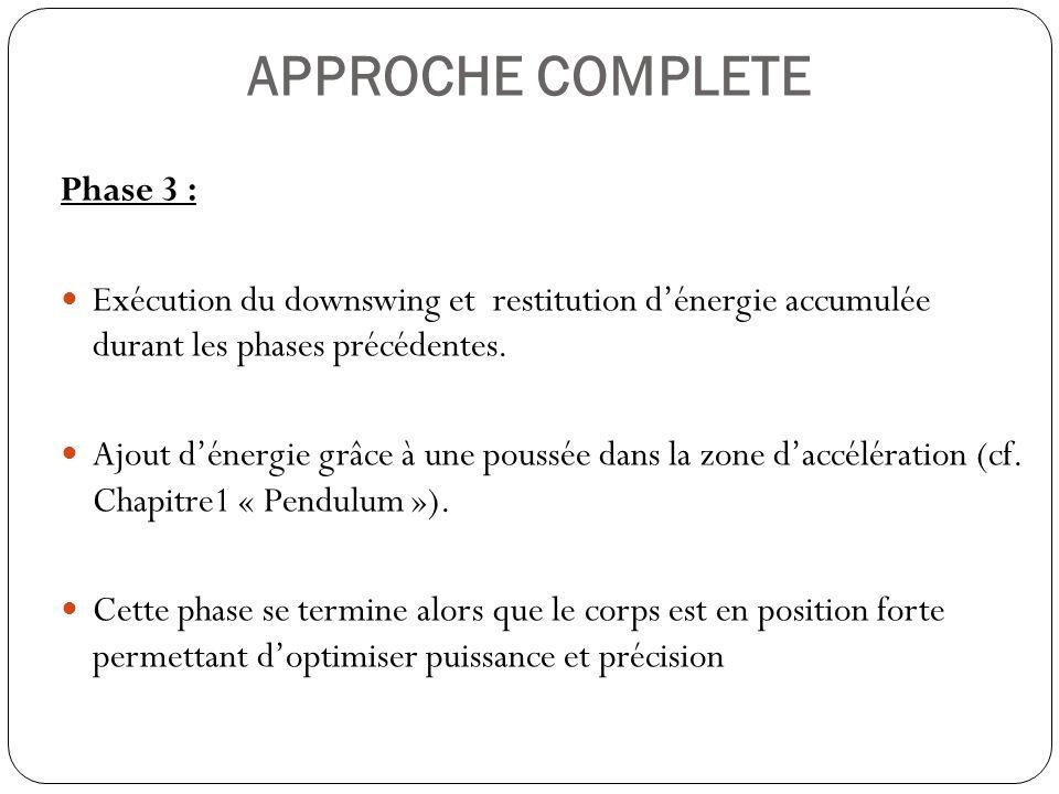 APPROCHE COMPLETE Phase 3 : Exécution du downswing et restitution dénergie accumulée durant les phases précédentes. Ajout dénergie grâce à une poussée