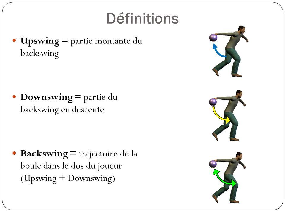 Définitions Upswing = partie montante du backswing Downswing = partie du backswing en descente Backswing = trajectoire de la boule dans le dos du joue