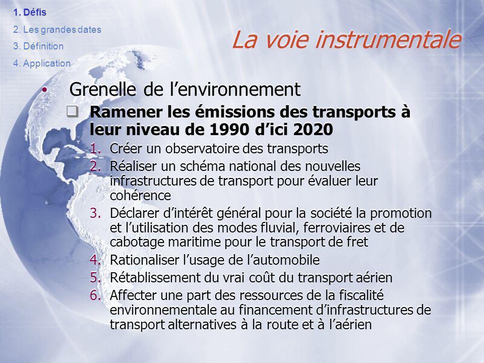 La voie instrumentale Instruments actuels Grenelle de lenvironnement Vers une société sobre en énergie et en ressources 1.Rénovation énergétique des b