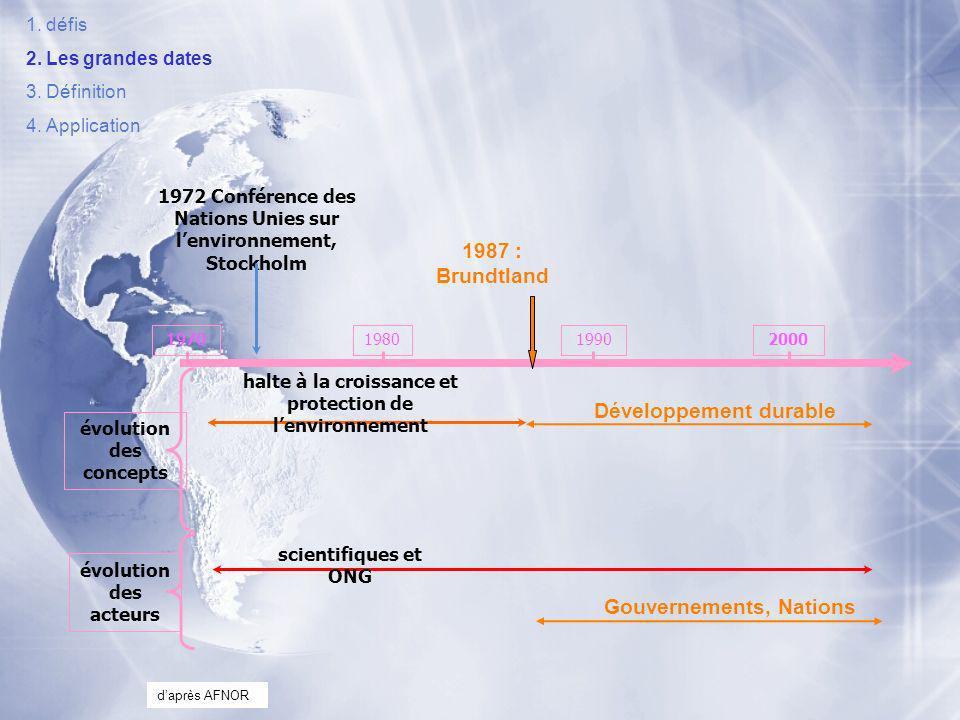 Les années 80 Années 80 : mondialisation et institutionnalisation de la protection de lenvironnement Nouvelles catastrophes (Tchernobyl, pluies acides