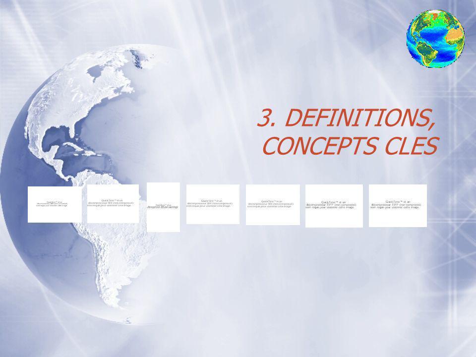 Les grandes dates du développement durable daprès AFNOR 1972 Conférence des Nations Unies sur lenvironnement, Stockholm scientifiques et ONG halte à la croissance et protection de lenvironnement évolution des concepts 1970198019902000 évolution des acteurs 1992 : sommet de la Terre Rio 1987 : Brundtland Développement durable Gouvernements, Nations Kyoto Responsabilité sociétale Entreprises, collectivités, agriculteurs, ONG… 2002 : sommet de la Terre Johannesburg Consommateurs 1.défis 2.Les grandes dates 3.Définition 4.Application