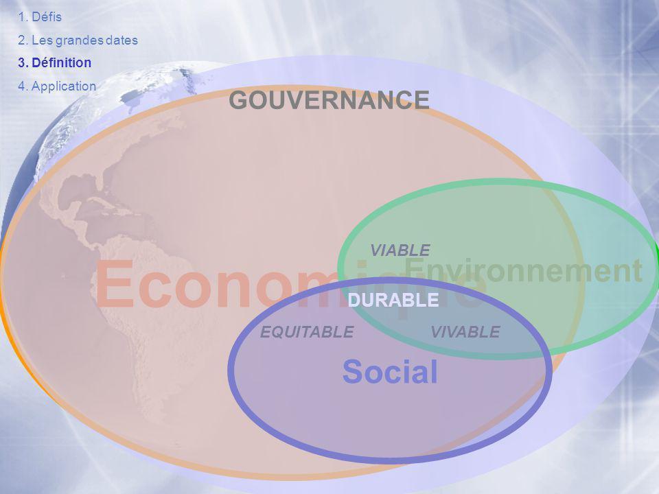 Représentation Un pilier économique « développement » Un pilier environnemental : « capacité de lenvironnement » Un pilier social : « besoins des plus démunis » Toile de fond : la participation des acteurs concernés Un pilier économique « développement » Un pilier environnemental : « capacité de lenvironnement » Un pilier social : « besoins des plus démunis » Toile de fond : la participation des acteurs concernés 1.Défis 2.Les grandes dates 3.Définition 4.Application