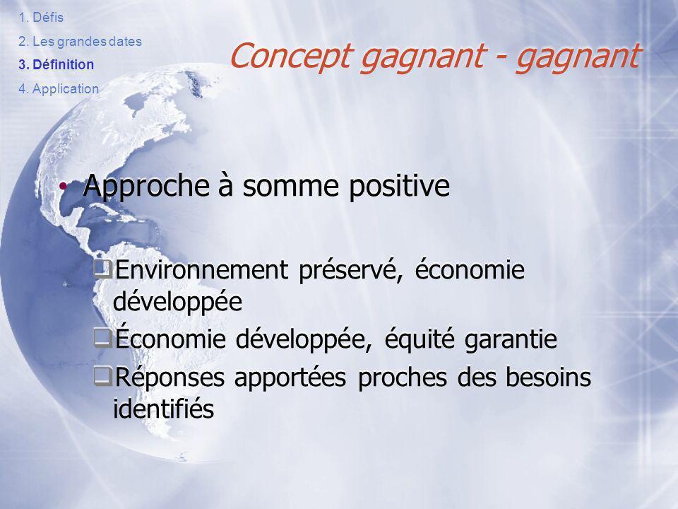 Economique Environnement Social EQUITABLEVIVABLE VIABLE DURABLE GOUVERNANCE 1.Défis 2.Les grandes dates 3.Définition 4.Application