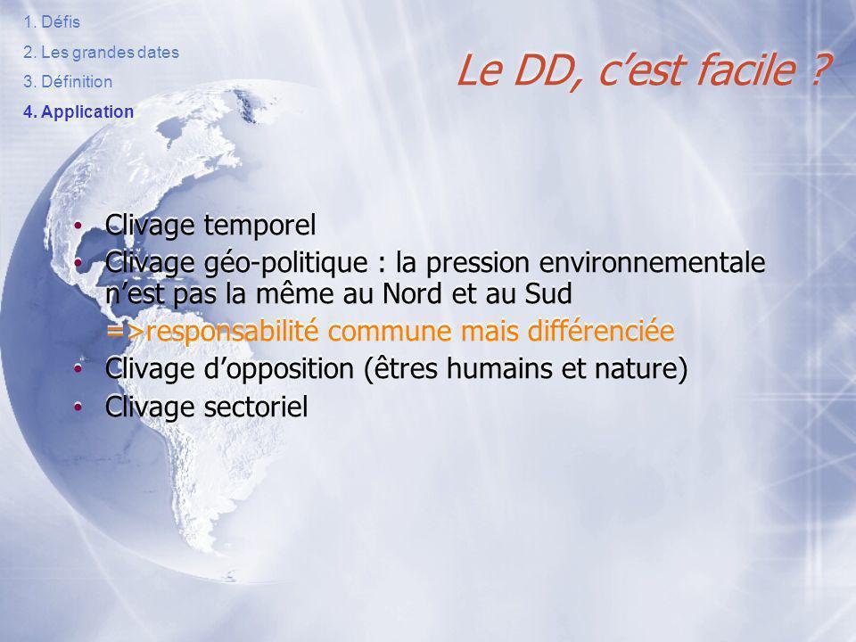 4. CADRE GÉNÉRAL DE LAPPLICATION