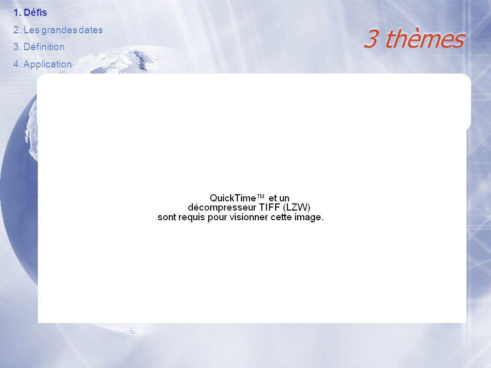 3 thèmes 1.Défis 2.Les grandes dates 3.Définition 4.Application