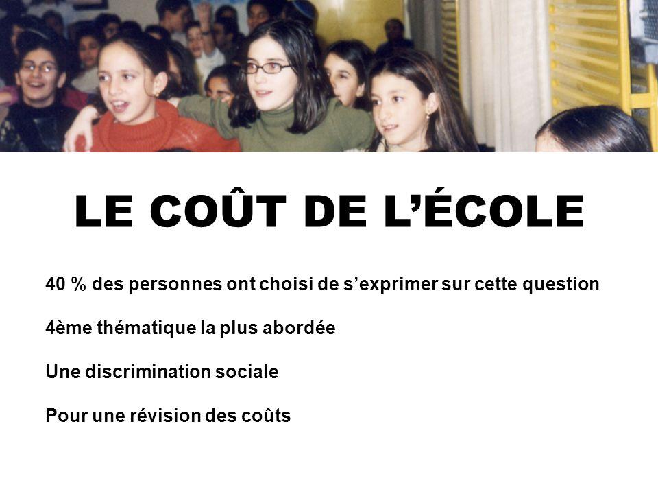 LE COÛT DE LÉCOLE 40 % des personnes ont choisi de sexprimer sur cette question 4ème thématique la plus abordée Une discrimination sociale Pour une révision des coûts