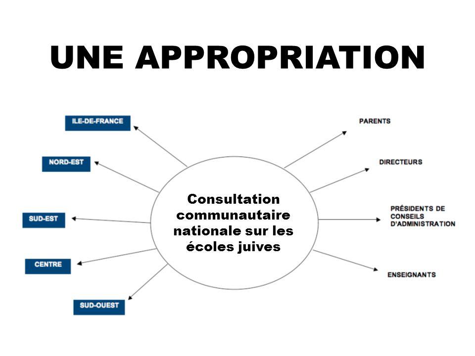 UNE APPROPRIATION Consultation communautaire nationale sur les écoles juives
