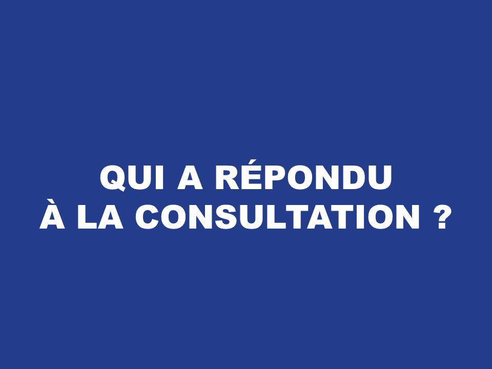 QUI A RÉPONDU À LA CONSULTATION